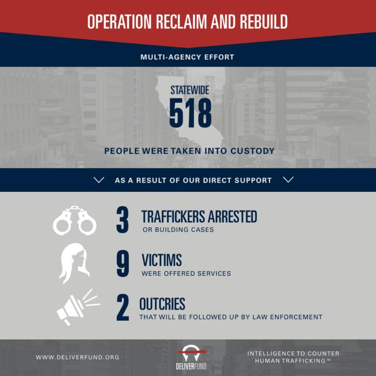 Op-reclaim-and-rebuild